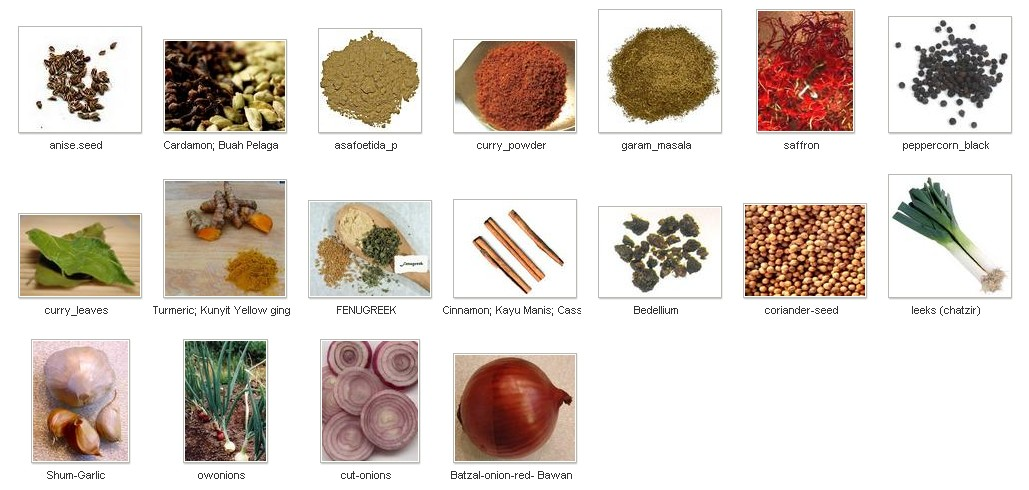 Some of the indian spices