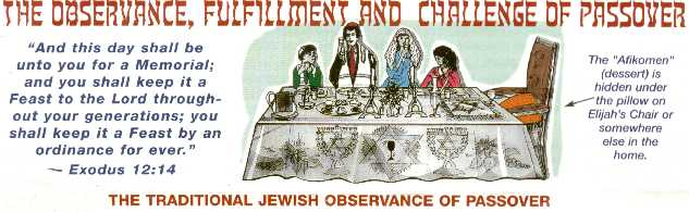 Elements on Passover Seder and the meal before Pesach